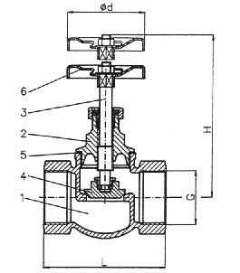 Screwdown check-valves (SDNR), PN 16