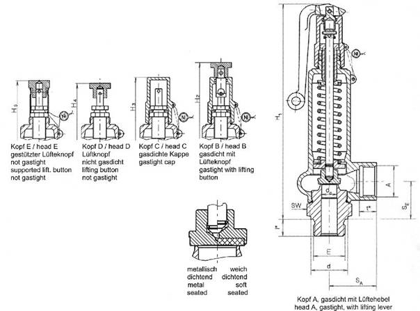 Relief valves, springloaded, angle type,