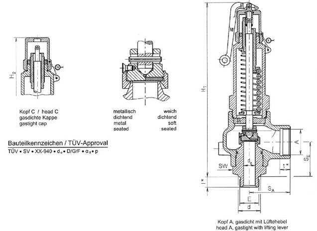 Full-lift safety-valves, springloaded, angle type,
