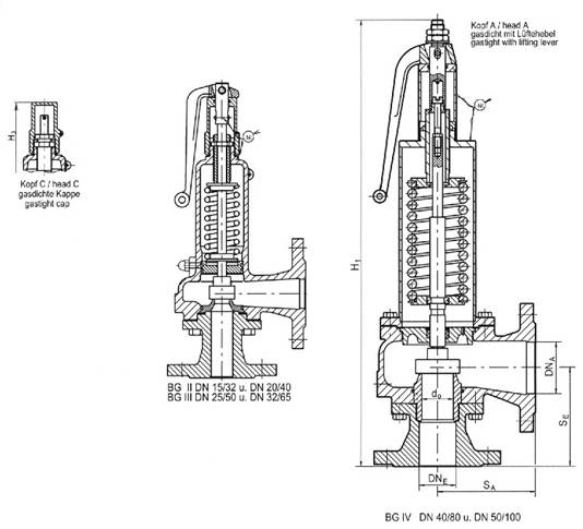 Relief valves, springloaded, angle type