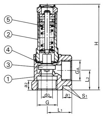 Standard safety-valves, springloaded